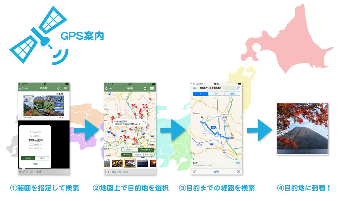 GPS案内のイメージ