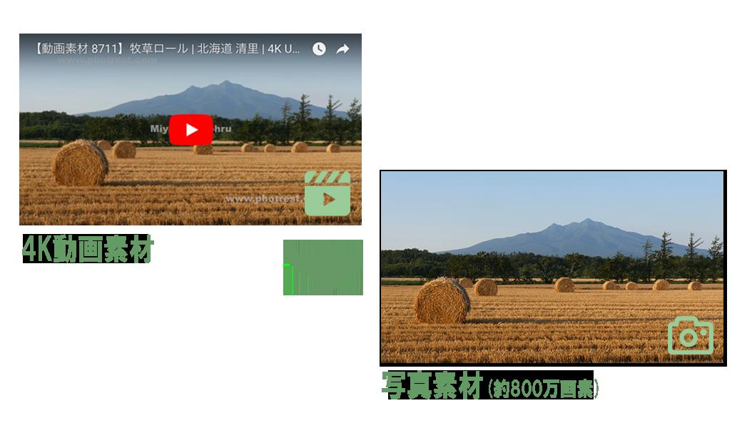 ストックフォト(動画素材)の紹介